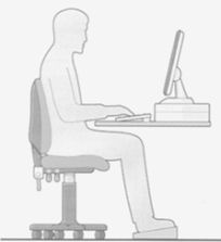 Desk and chair position
